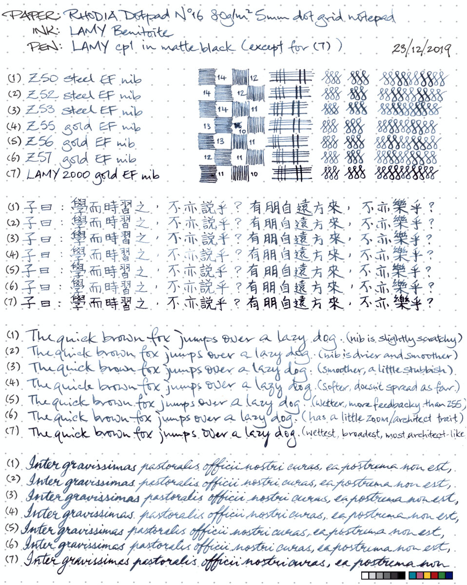 Comparison of various Lamy EF nibs' output