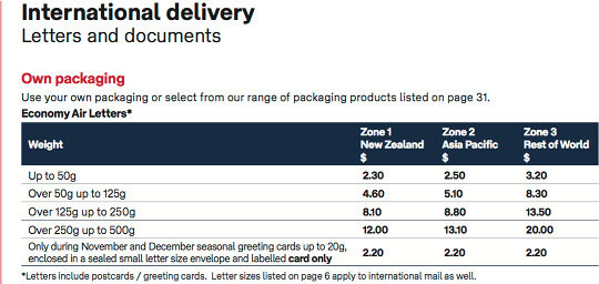 Australia Post Economy Air Letters pricing