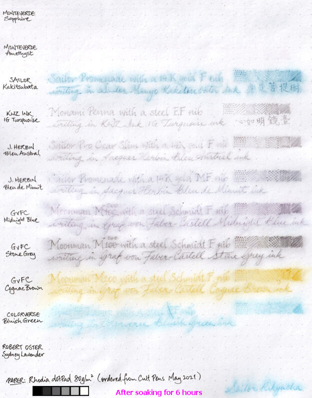 Water resistance of assorted inks