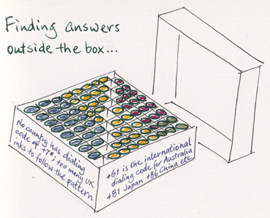 Finding answers outside the box