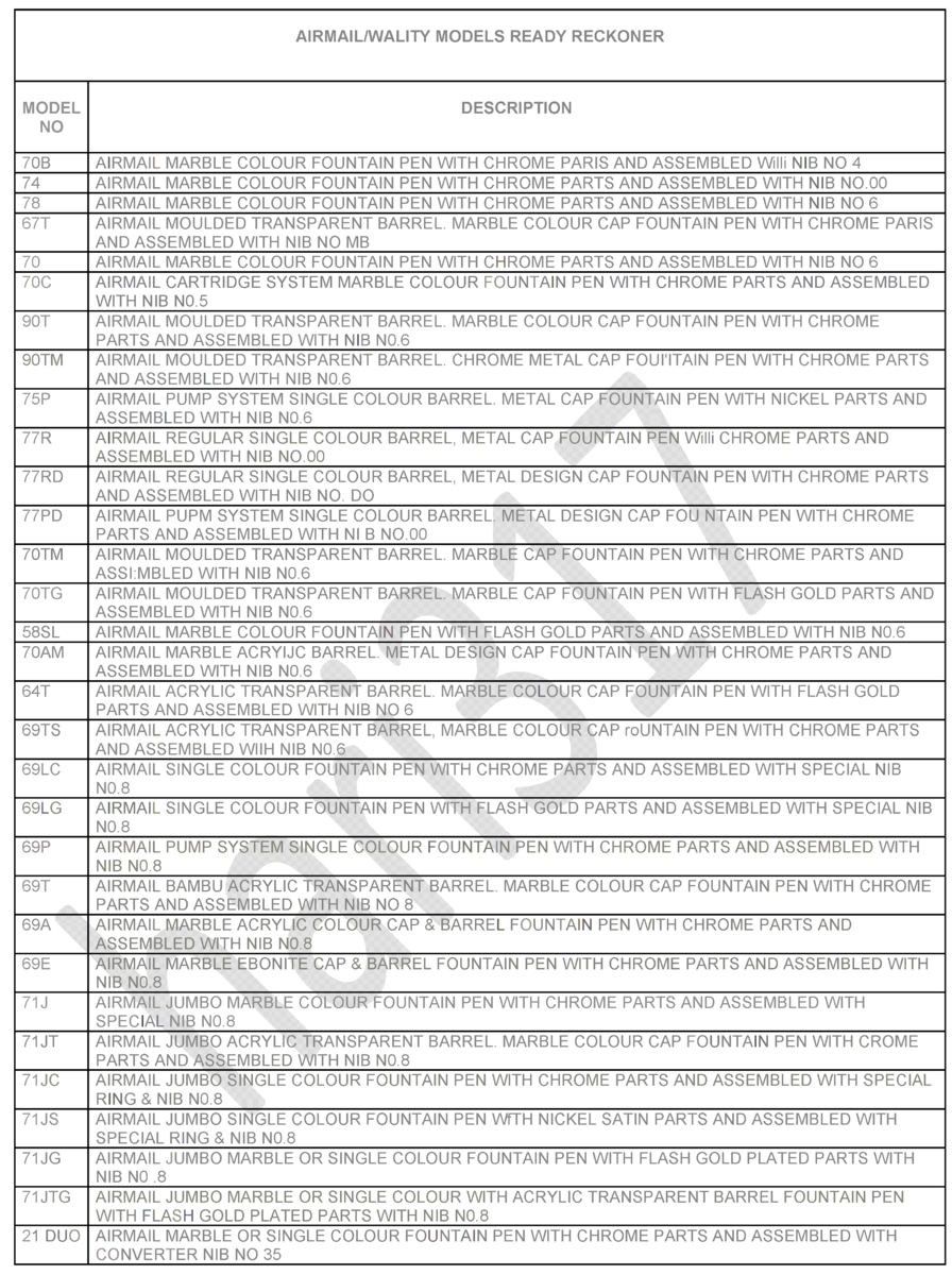 Airmail/Wality Models List