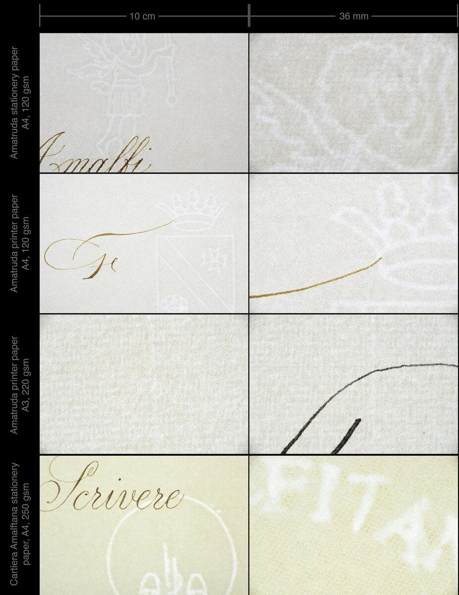 Amalfi papers.jpg