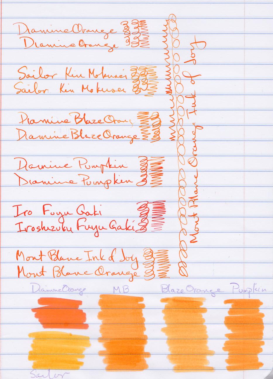 Uni-ball Signo Broad UM-153 Gel Ink Pen - Orange Ink - UNI ...