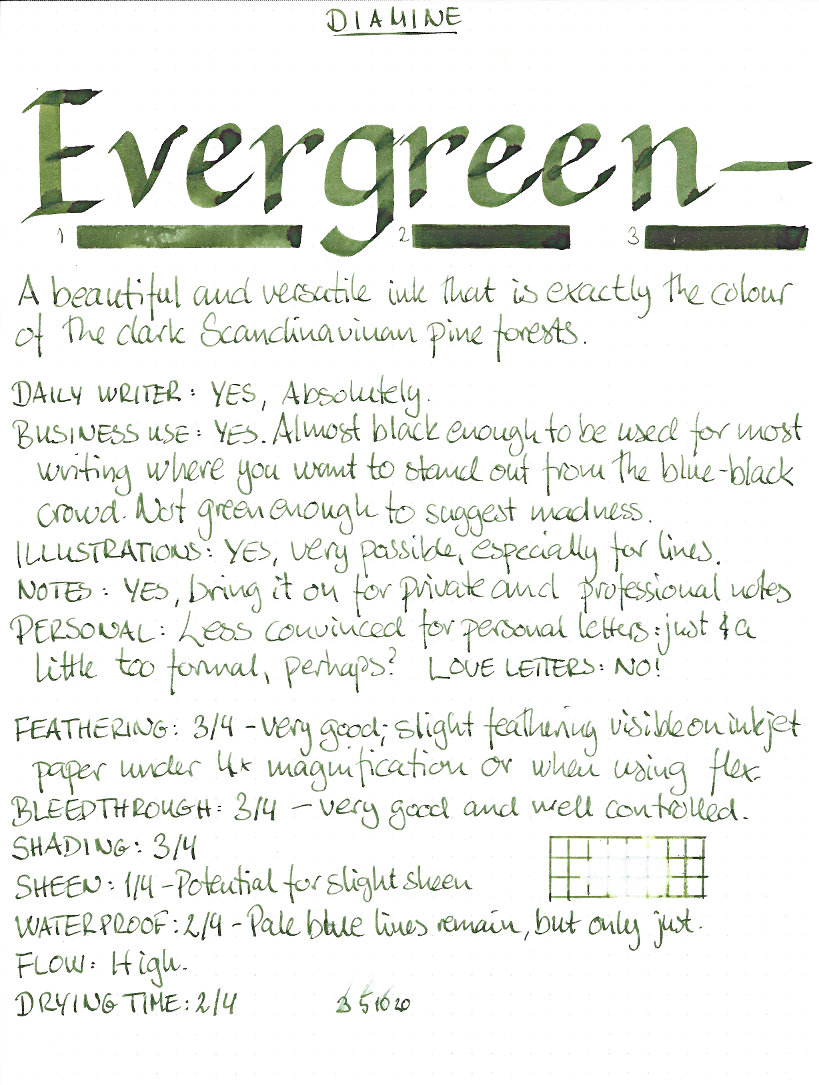Evergreen Content: How to Choose the Best Blog Topics