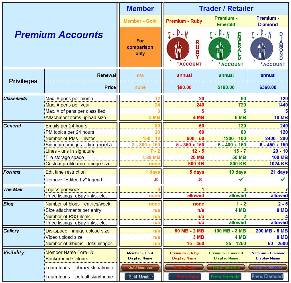 fpn_1421785944__accounts-premium2.png
