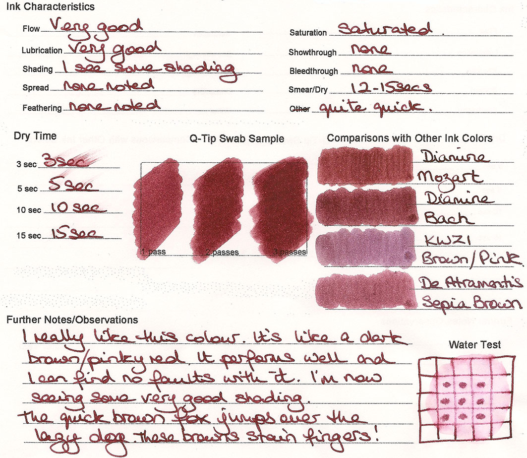 ink review diamine rustic brown ink reviews the fountain pen