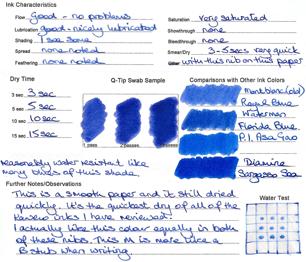 Ink Review Kaweco Royal Blue Ink Reviews The Fountain