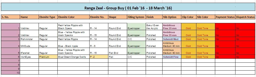 fpn_1454654684__ranga_zeal_-_group_buy.j