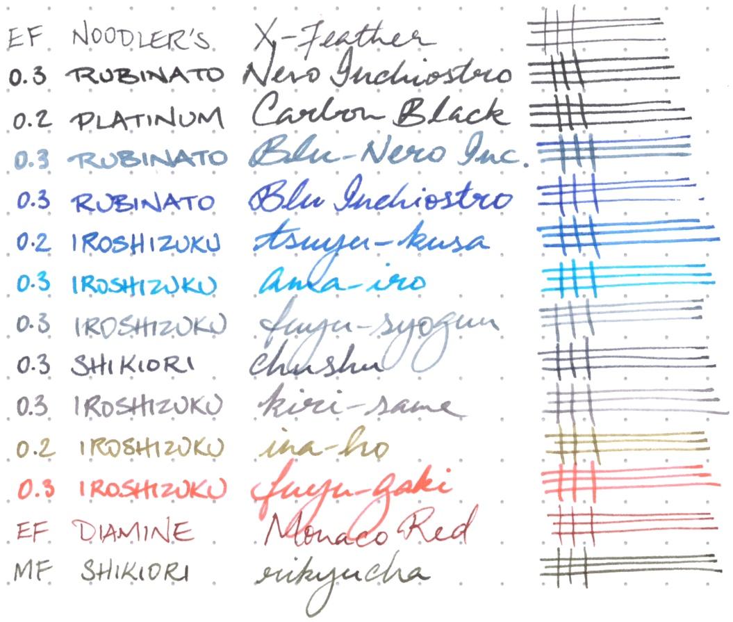 fpn_1547157397__comparing_preppy_nibs.jp
