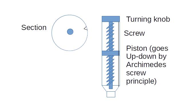 fpn_1560870706__archimedes-screw-piston.