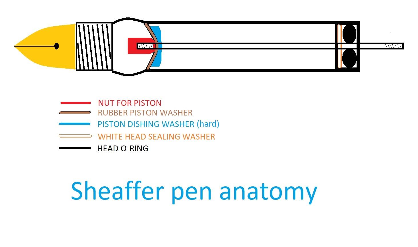 fpn_1567089433__sheaffer_pen_anatomy_vac