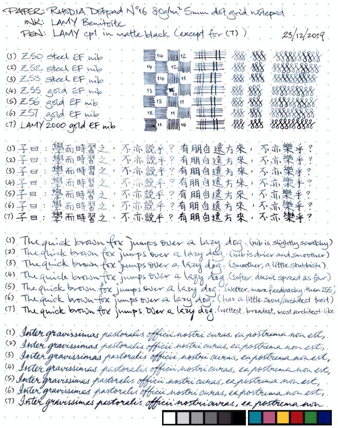 fpn_1577071504__comparison_of_lamy_ef_ni