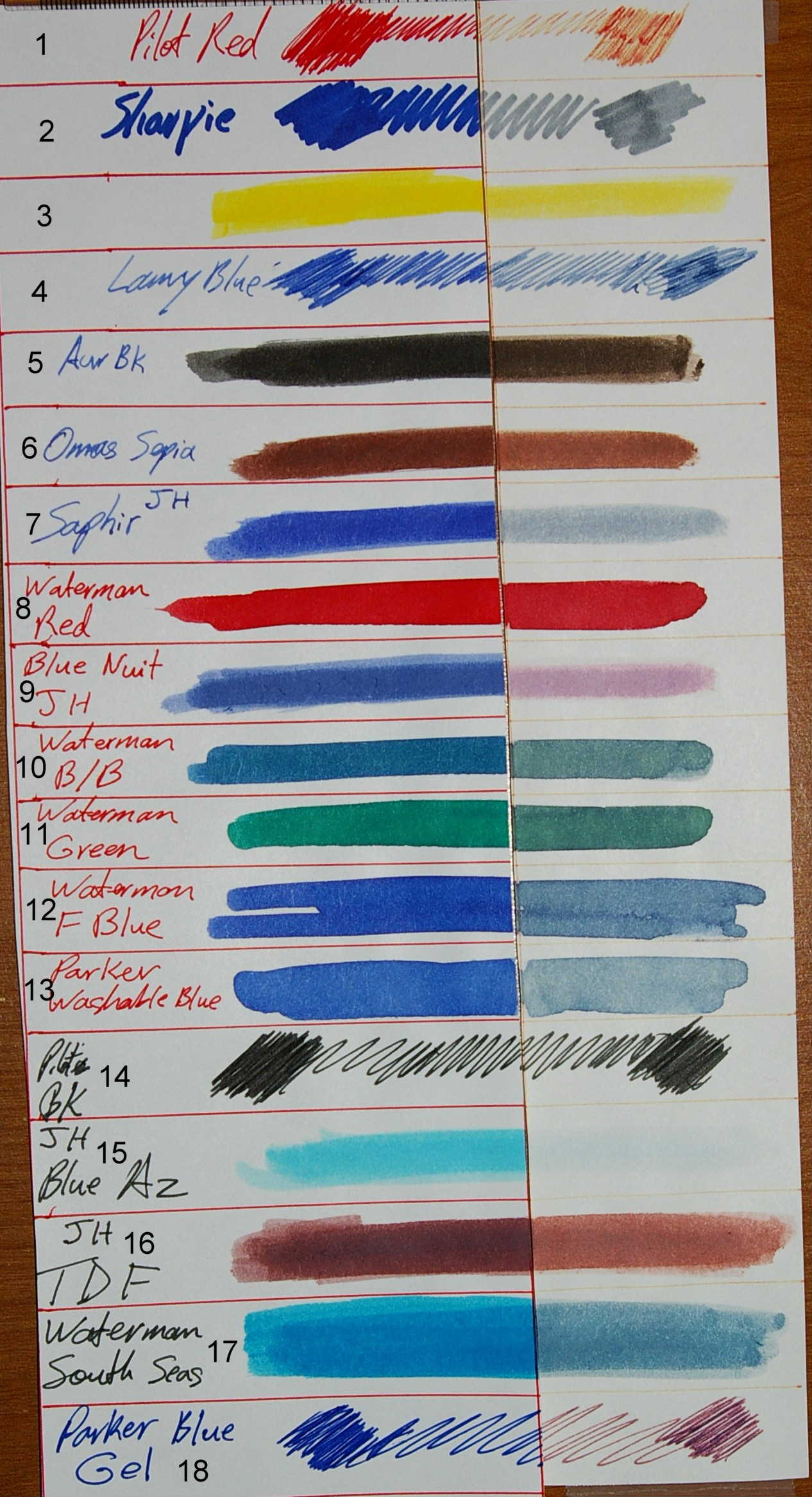 Fade test of some of my inks mostly j herbin and waterman