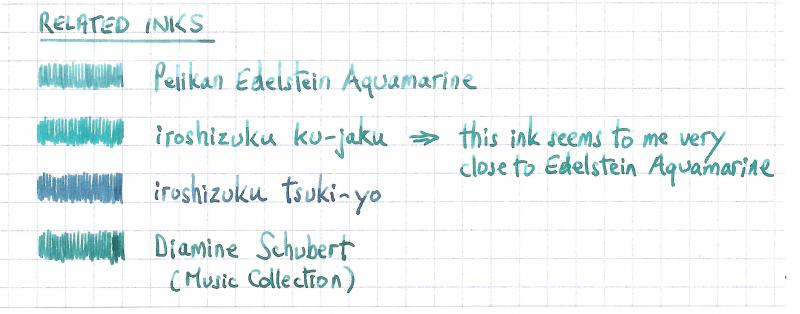 pelikan edelstein aquamarine - related inks.jpeg