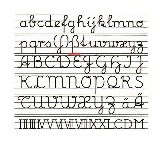 sz529px-Sütterlin_,_lateinisches_Alphabet.jpg
