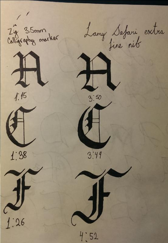 Testing Old English Gothic With Fp Vs C Marker