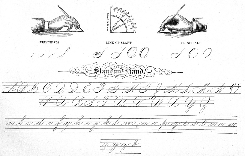 Trying To Learn Spencerian Business Writing Calligraphy – Script Handwriting Worksheets