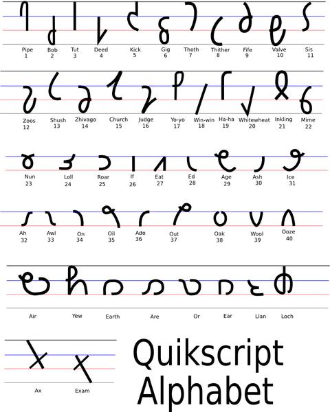 Quikscriptshavian Calligraphy Discussions The Fountain Pen Network