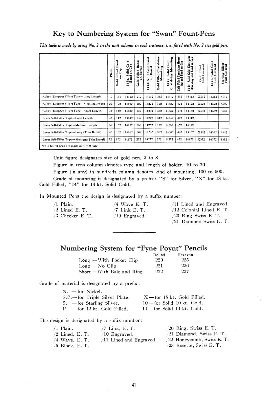 mabie_todd_catalog_1921.png